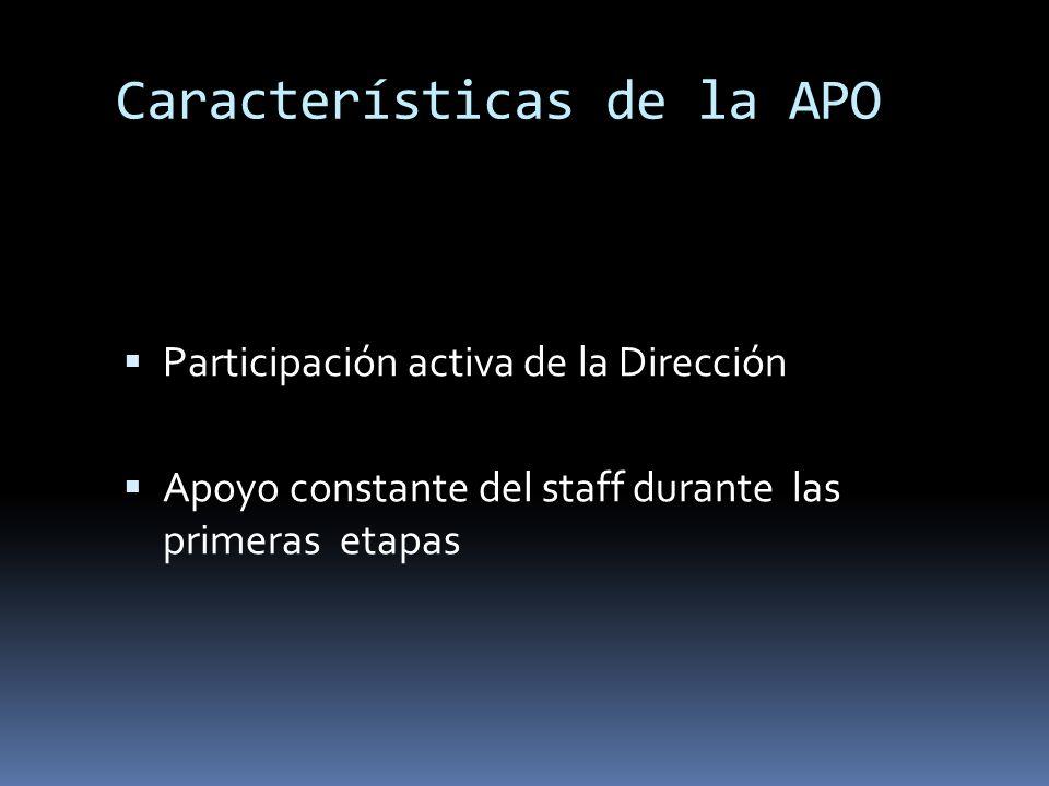 Características de la APO Participación activa de la Dirección Apoyo constante del staff durante las primeras etapas
