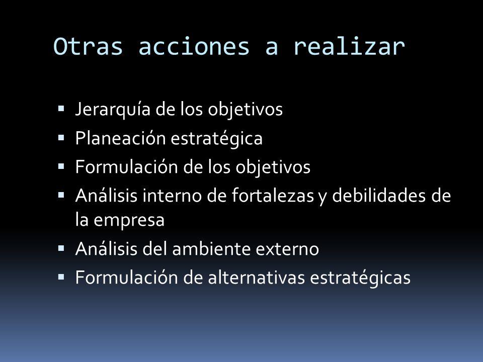 Otras acciones a realizar Jerarquía de los objetivos Planeación estratégica Formulación de los objetivos Análisis interno de fortalezas y debilidades