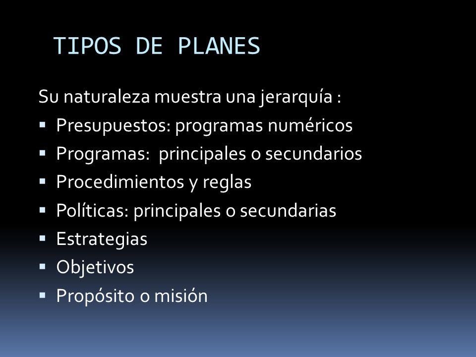 TIPOS DE PLANES Su naturaleza muestra una jerarquía : Presupuestos: programas numéricos Programas: principales o secundarios Procedimientos y reglas P