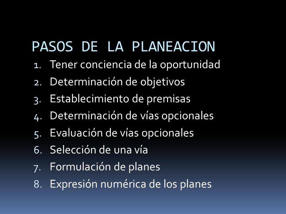 PASOS DE LA PLANEACION 1. Tener conciencia de la oportunidad 2. Determinación de objetivos 3. Establecimiento de premisas 4. Determinación de vías opc