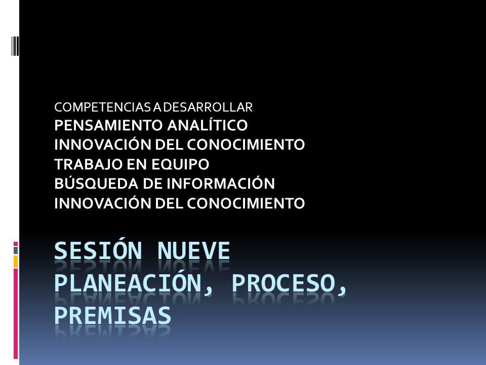COMPETENCIAS A DESARROLLAR PENSAMIENTO ANALÍTICO INNOVACIÓN DEL CONOCIMIENTO TRABAJO EN EQUIPO BÚSQUEDA DE INFORMACIÓN INNOVACIÓN DEL CONOCIMIENTO