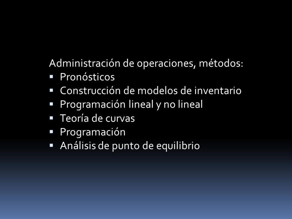 Administración de operaciones, métodos: Pronósticos Construcción de modelos de inventario Programación lineal y no lineal Teoría de curvas Programació