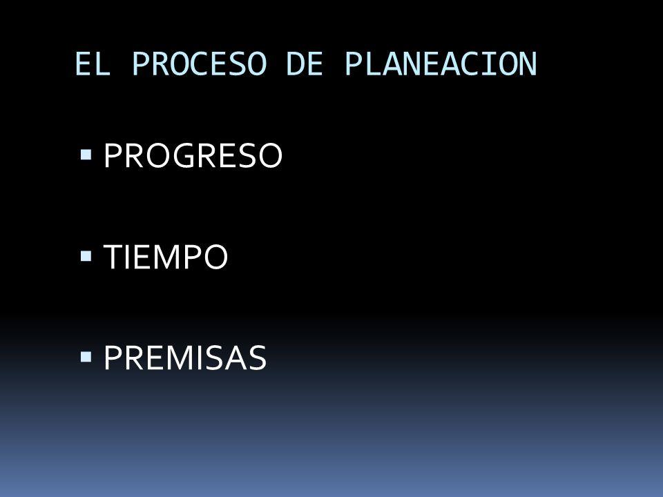 EL PROCESO DE PLANEACION PROGRESO TIEMPO PREMISAS