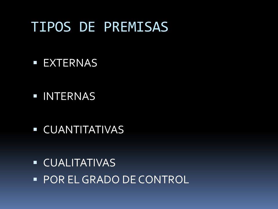 TIPOS DE PREMISAS EXTERNAS INTERNAS CUANTITATIVAS CUALITATIVAS POR EL GRADO DE CONTROL