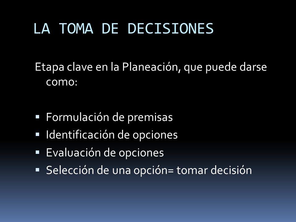 LA TOMA DE DECISIONES Etapa clave en la Planeación, que puede darse como: Formulación de premisas Identificación de opciones Evaluación de opciones Se