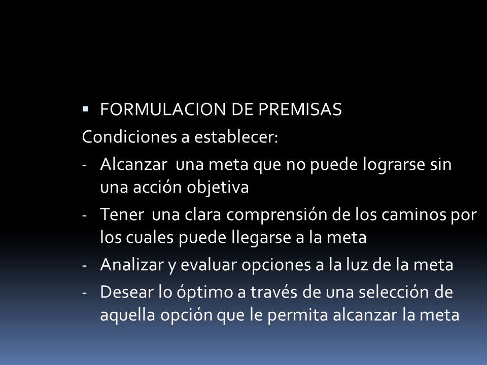 FORMULACION DE PREMISAS Condiciones a establecer: - Alcanzar una meta que no puede lograrse sin una acción objetiva - Tener una clara comprensión de l