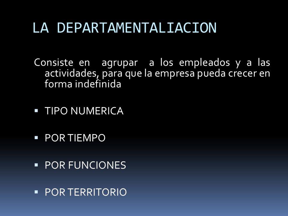 LA DEPARTAMENTALIACION Consiste en agrupar a los empleados y a las actividades, para que la empresa pueda crecer en forma indefinida TIPO NUMERICA POR
