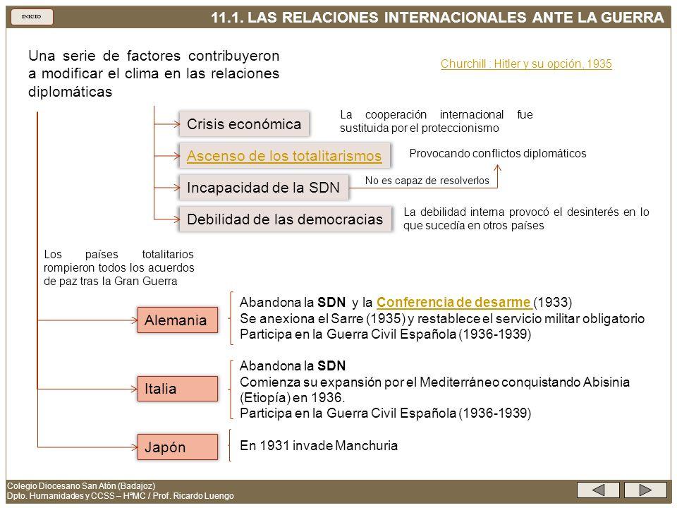 11.5.LAS CONSECUENCIAS DE LA GUERRA INICIO Colegio Diocesano San Atón (Badajoz) Dpto.