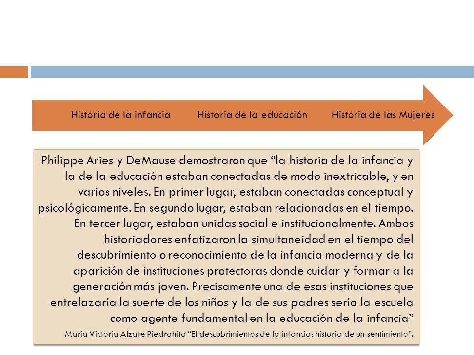 Historia de las MujeresHistoria de la educaciónHistoria de la infancia Philippe Aries y DeMause demostraron que la historia de la infancia y la de la