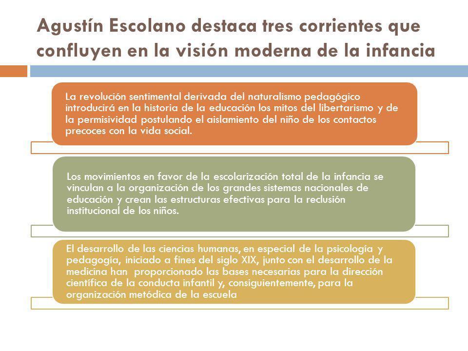 Agustín Escolano destaca tres corrientes que confluyen en la visión moderna de la infancia La revolución sentimental derivada del naturalismo pedagógi