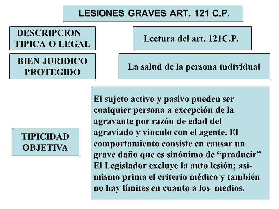 LESIONES GRAVES ART. 121 C.P. DESCRIPCION TIPICA O LEGAL Lectura del art. 121C.P. BIEN JURIDICO PROTEGIDO La salud de la persona individual TIPICIDAD