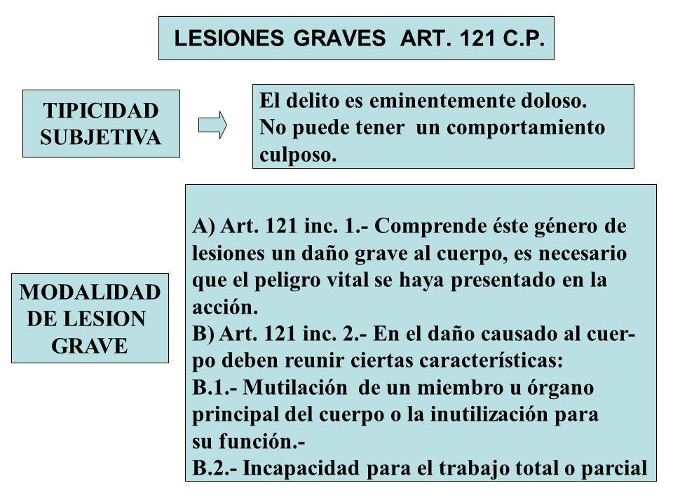 LESIONES GRAVES ART. 121 C.P. TIPICIDAD SUBJETIVA El delito es eminentemente doloso. No puede tener un comportamiento culposo. MODALIDAD DE LESION GRA