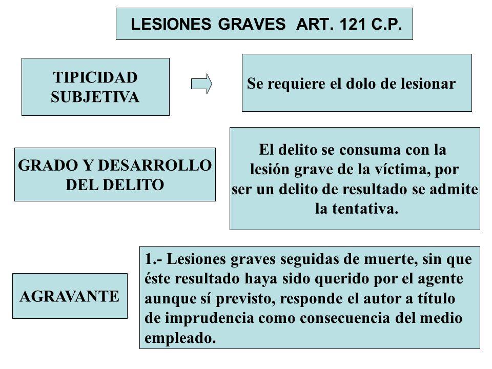 LESIONES GRAVES ART. 121 C.P. TIPICIDAD SUBJETIVA Se requiere el dolo de lesionar GRADO Y DESARROLLO DEL DELITO El delito se consuma con la lesión gra