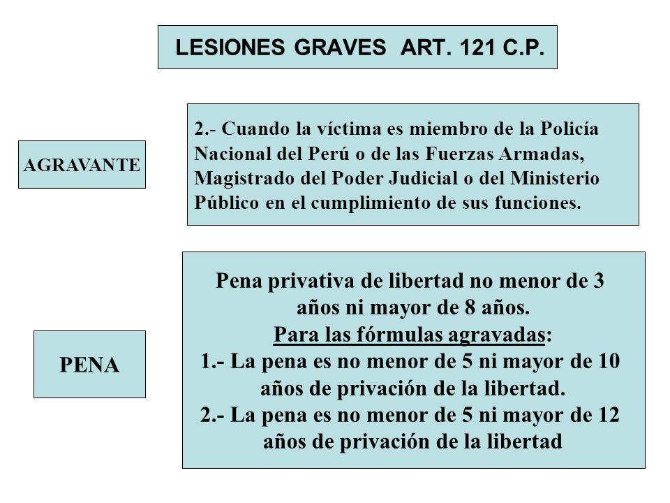 LESIONES GRAVES ART. 121 C.P. PENA Pena privativa de libertad no menor de 3 años ni mayor de 8 años. Para las fórmulas agravadas: 1.- La pena es no me