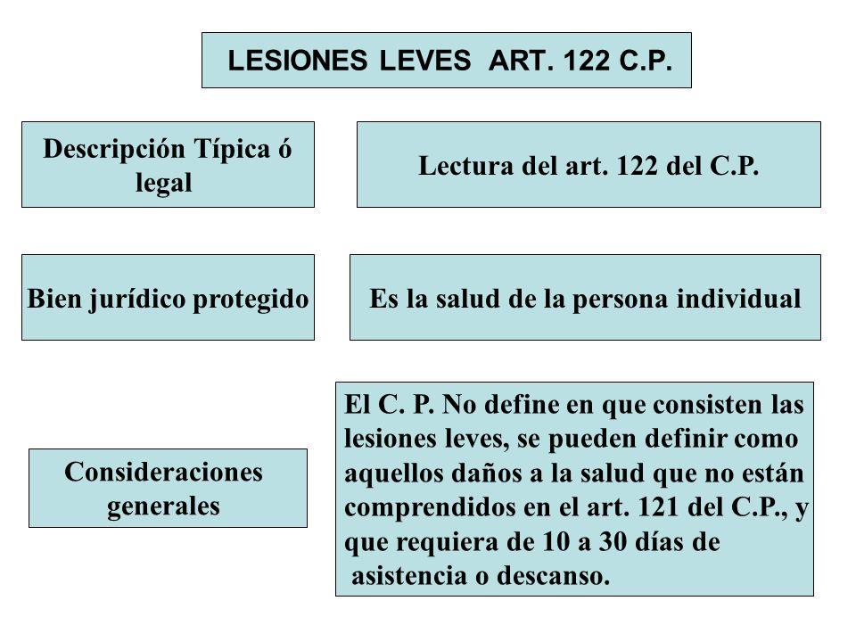 LESIONES LEVES ART. 122 C.P. Descripción Típica ó legal Lectura del art. 122 del C.P. Bien jurídico protegidoEs la salud de la persona individual Cons
