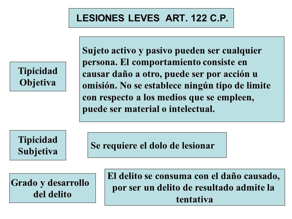 LESIONES LEVES ART. 122 C.P. Tipicidad Subjetiva Se requiere el dolo de lesionar Tipicidad Objetiva Sujeto activo y pasivo pueden ser cualquier person
