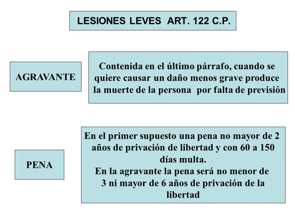 LESIONES LEVES ART. 122 C.P. PENA En el primer supuesto una pena no mayor de 2 años de privación de libertad y con 60 a 150 días multa. En la agravant