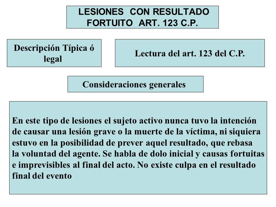 LESIONES CON RESULTADO FORTUITO ART. 123 C.P. Descripción Típica ó legal Lectura del art. 123 del C.P. Consideraciones generales En este tipo de lesio