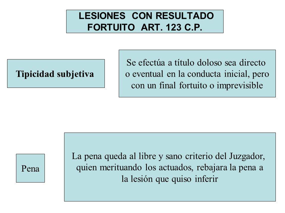 LESIONES CON RESULTADO FORTUITO ART. 123 C.P. Tipicidad subjetiva Se efectúa a título doloso sea directo o eventual en la conducta inicial, pero con u