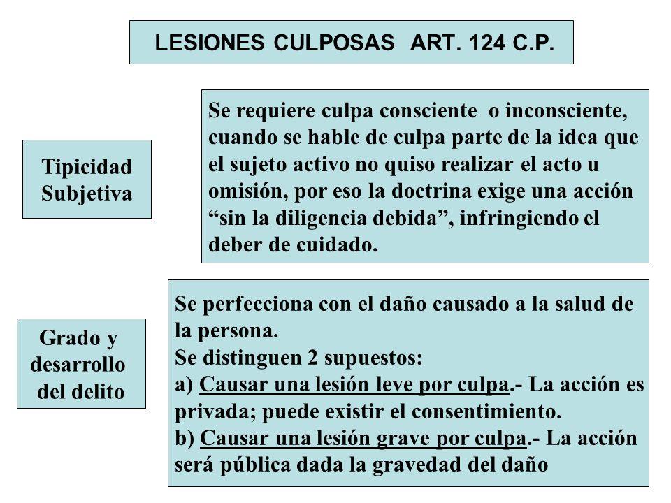 LESIONES CULPOSAS ART. 124 C.P. Tipicidad Subjetiva Se requiere culpa consciente o inconsciente, cuando se hable de culpa parte de la idea que el suje