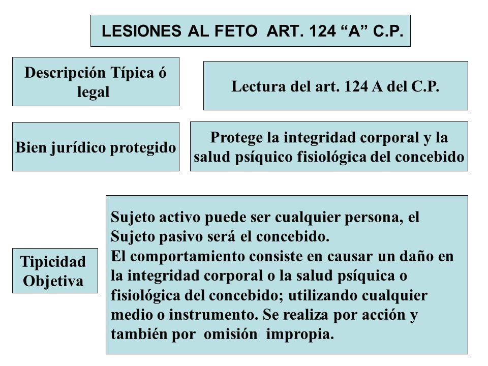 LESIONES AL FETO ART. 124 A C.P. Descripción Típica ó legal Lectura del art. 124 A del C.P. Bien jurídico protegido Protege la integridad corporal y l