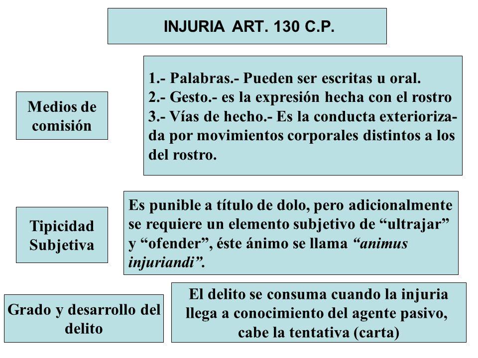 INJURIA ART. 130 C.P. Tipicidad Subjetiva Es punible a título de dolo, pero adicionalmente se requiere un elemento subjetivo de ultrajar y ofender, és
