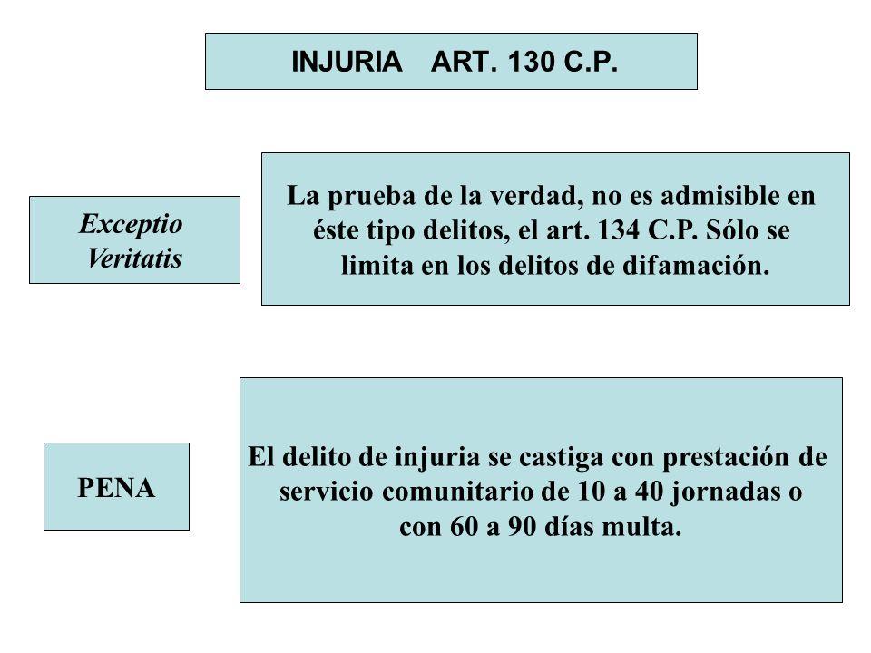 INJURIA ART. 130 C.P. PENA El delito de injuria se castiga con prestación de servicio comunitario de 10 a 40 jornadas o con 60 a 90 días multa. Except