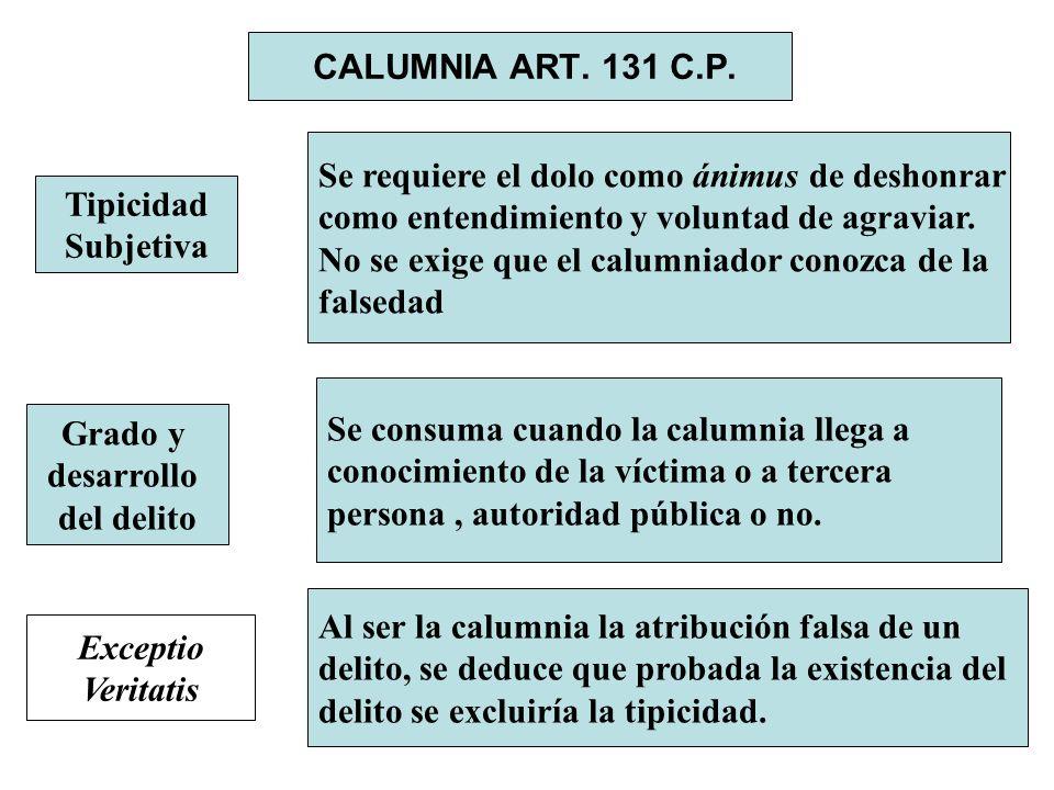 CALUMNIA ART. 131 C.P. Tipicidad Subjetiva Se requiere el dolo como ánimus de deshonrar como entendimiento y voluntad de agraviar. No se exige que el