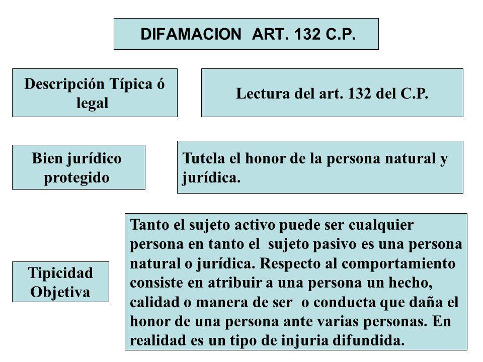 DIFAMACION ART. 132 C.P. Descripción Típica ó legal Lectura del art. 132 del C.P. Bien jurídico protegido Tutela el honor de la persona natural y jurí