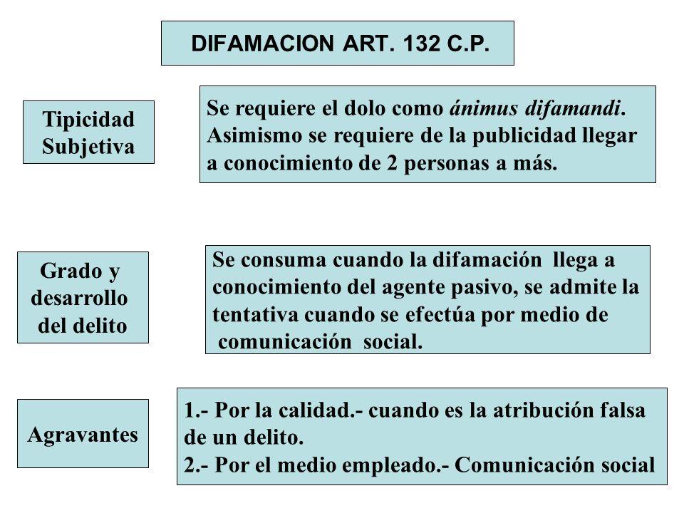 DIFAMACION ART. 132 C.P. Tipicidad Subjetiva Se requiere el dolo como ánimus difamandi. Asimismo se requiere de la publicidad llegar a conocimiento de
