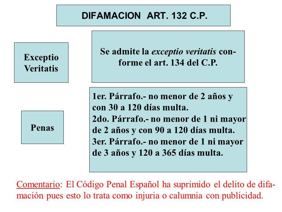 DIFAMACION ART. 132 C.P. Penas 1er. Párrafo.- no menor de 2 años y con 30 a 120 días multa. 2do. Párrafo.- no menor de 1 ni mayor de 2 años y con 90 a