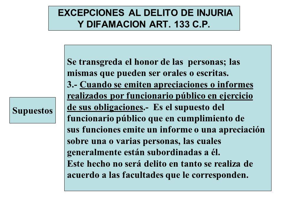 EXCEPCIONES AL DELITO DE INJURIA Y DIFAMACION ART. 133 C.P. Supuestos Se transgreda el honor de las personas; las mismas que pueden ser orales o escri