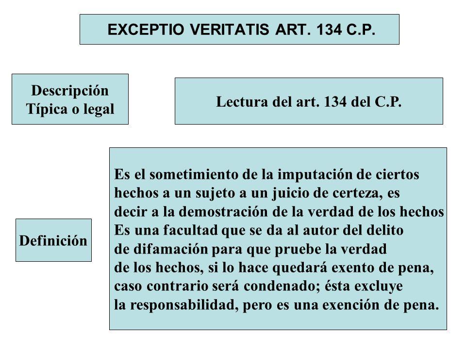 EXCEPTIO VERITATIS ART. 134 C.P. Definición Es el sometimiento de la imputación de ciertos hechos a un sujeto a un juicio de certeza, es decir a la de