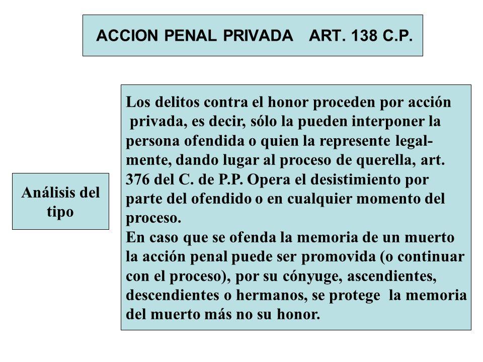 ACCION PENAL PRIVADA ART. 138 C.P. Análisis del tipo Los delitos contra el honor proceden por acción privada, es decir, sólo la pueden interponer la p