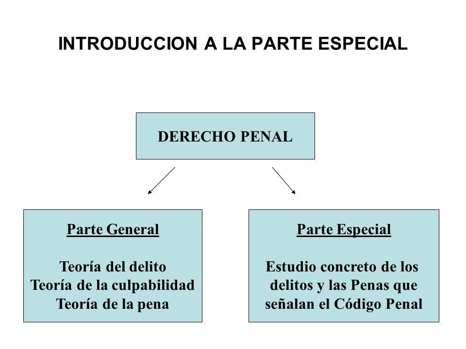 Parte Especial Estudio concreto de los delitos y las Penas que señalan el Código Penal En toda figura penal adquiere relevancia la descripción típica del comportamiento el mismo que deriva del principio de LEGALIDAD - Art.
