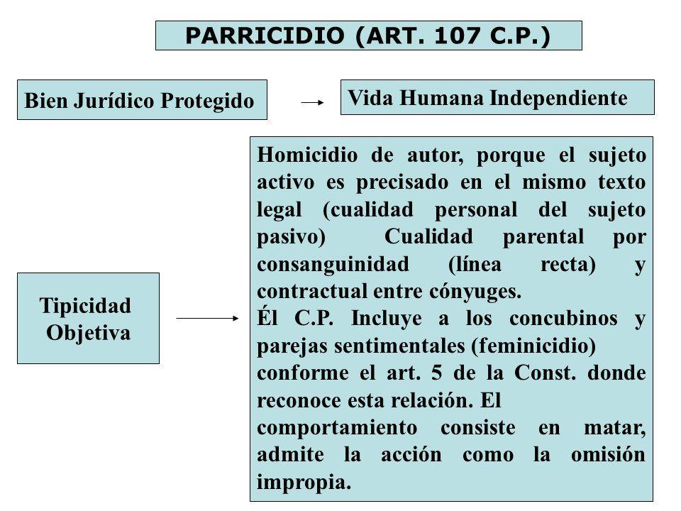 PARRICIDIO (ART. 107 C.P.) Bien Jurídico Protegido Vida Humana Independiente Tipicidad Objetiva Homicidio de autor, porque el sujeto activo es precisa