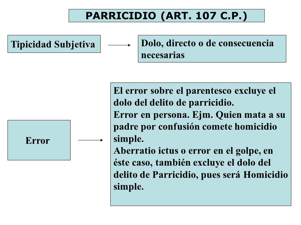 PARRICIDIO (ART. 107 C.P.) Tipicidad Subjetiva Dolo, directo o de consecuencia necesarias Error El error sobre el parentesco excluye el dolo del delit