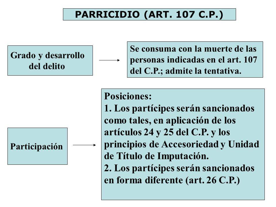 PARRICIDIO (ART. 107 C.P.) Grado y desarrollo del delito Se consuma con la muerte de las personas indicadas en el art. 107 del C.P.; admite la tentati