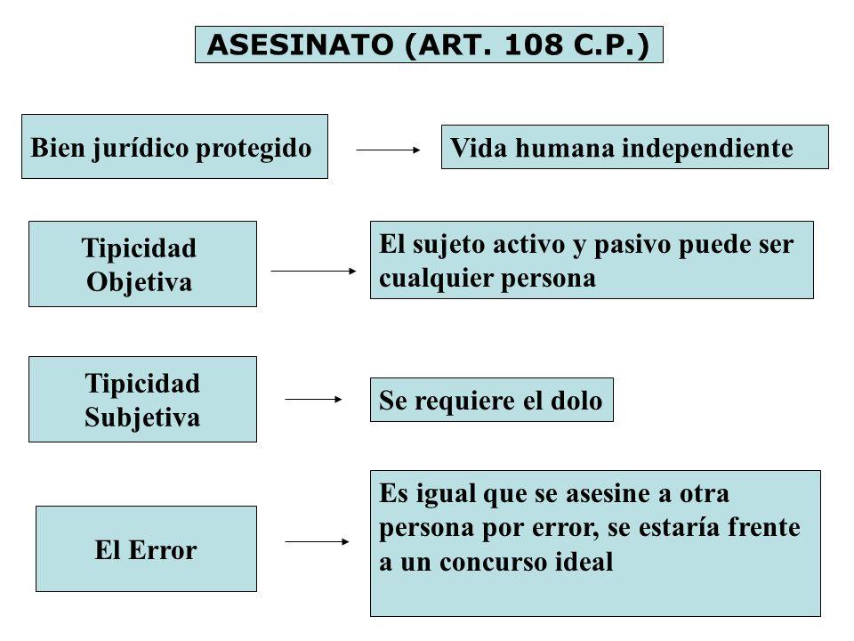 ASESINATO (ART. 108 C.P.) Bien jurídico protegido Vida humana independiente Tipicidad Objetiva El sujeto activo y pasivo puede ser cualquier persona T