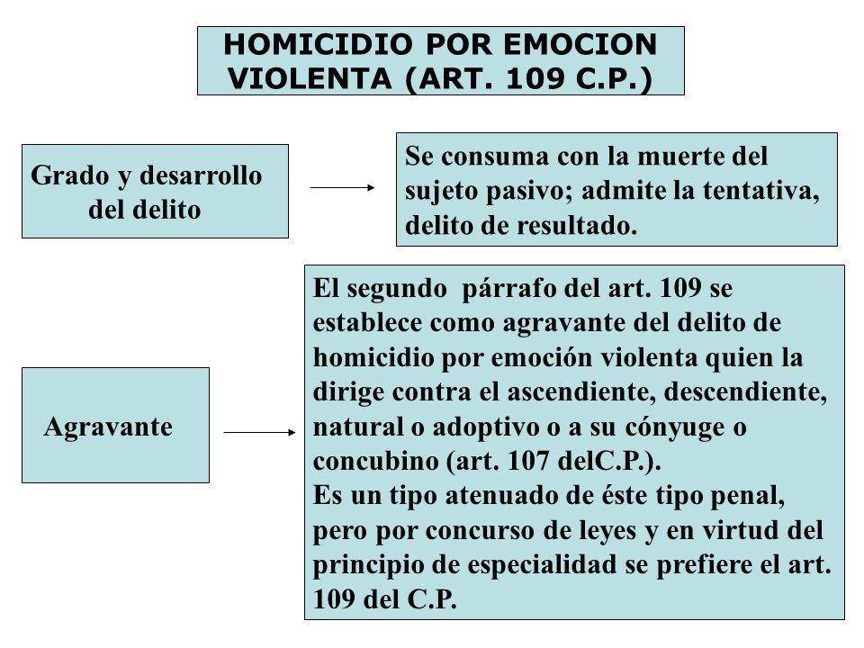HOMICIDIO POR EMOCION VIOLENTA (ART. 109 C.P.) Grado y desarrollo del delito Se consuma con la muerte del sujeto pasivo; admite la tentativa, delito d