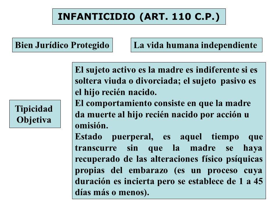 INFANTICIDIO (ART. 110 C.P.) Tipicidad Objetiva El sujeto activo es la madre es indiferente si es soltera viuda o divorciada; el sujeto pasivo es el h