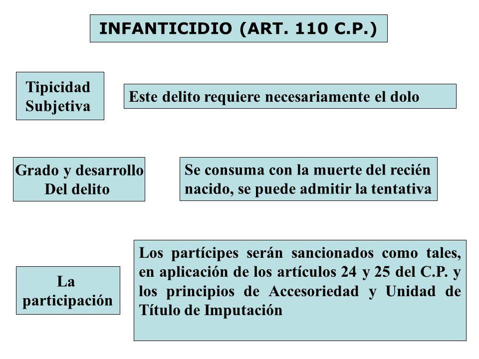 INFANTICIDIO (ART. 110 C.P.) Tipicidad Subjetiva Este delito requiere necesariamente el dolo Grado y desarrollo Del delito Se consuma con la muerte de