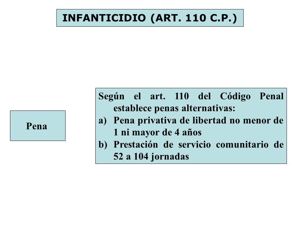 INFANTICIDIO (ART. 110 C.P.) Pena Según el art. 110 del Código Penal establece penas alternativas: a)Pena privativa de libertad no menor de 1 ni mayor