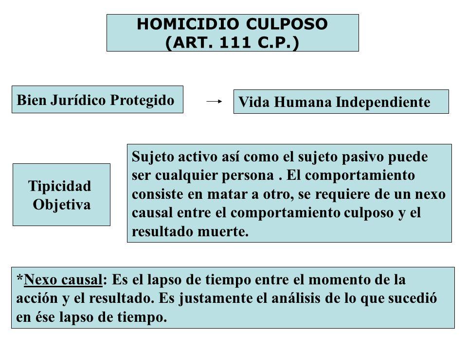 HOMICIDIO CULPOSO (ART. 111 C.P.) Bien Jurídico Protegido Vida Humana Independiente Tipicidad Objetiva Sujeto activo así como el sujeto pasivo puede s