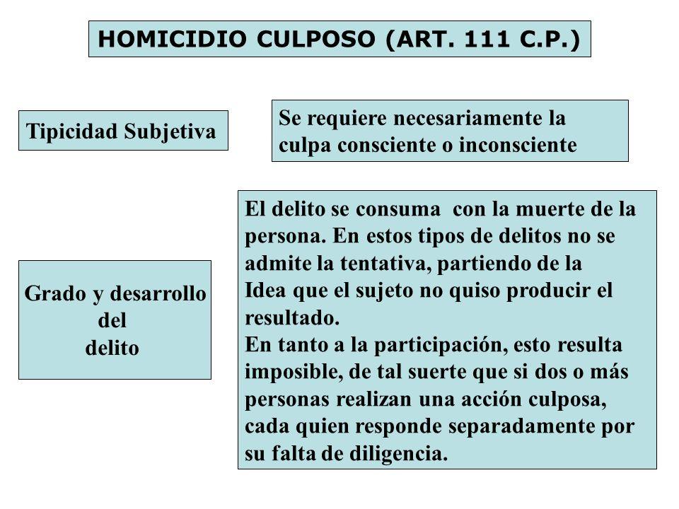 HOMICIDIO CULPOSO (ART. 111 C.P.) Tipicidad Subjetiva Se requiere necesariamente la culpa consciente o inconsciente Grado y desarrollo del delito El d