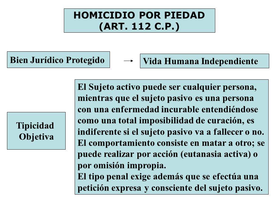 HOMICIDIO POR PIEDAD (ART. 112 C.P.) Bien Jurídico Protegido Vida Humana Independiente Tipicidad Objetiva El Sujeto activo puede ser cualquier persona