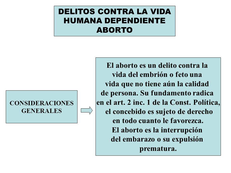 CONSIDERACIONES GENERALES DELITOS CONTRA LA VIDA HUMANA DEPENDIENTE ABORTO El aborto es un delito contra la vida del embrión o feto una vida que no ti