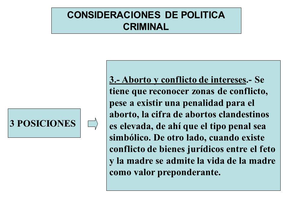 CONSIDERACIONES DE POLITICA CRIMINAL 3 POSICIONES 3.- Aborto y conflicto de intereses.- Se tiene que reconocer zonas de conflicto, pese a existir una