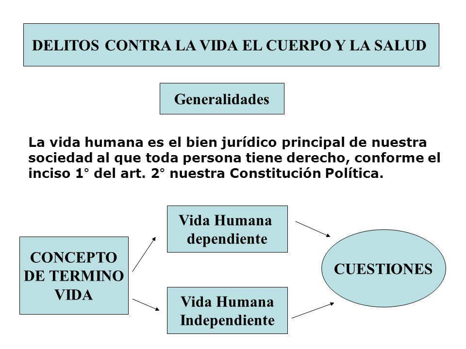 DELITOS CONTRA LA VIDA EL CUERPO Y LA SALUD Generalidades La vida humana es el bien jurídico principal de nuestra sociedad al que toda persona tiene d