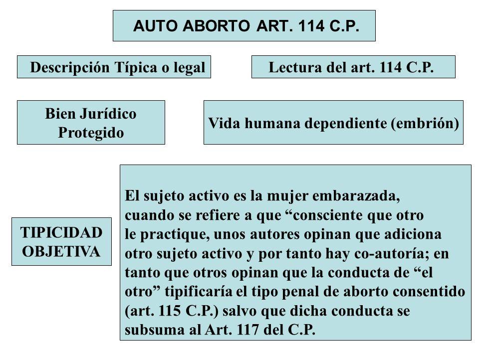 AUTO ABORTO ART. 114 C.P. Descripción Típica o legalLectura del art. 114 C.P. Bien Jurídico Protegido Vida humana dependiente (embrión) TIPICIDAD OBJE